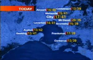ABC TV weather